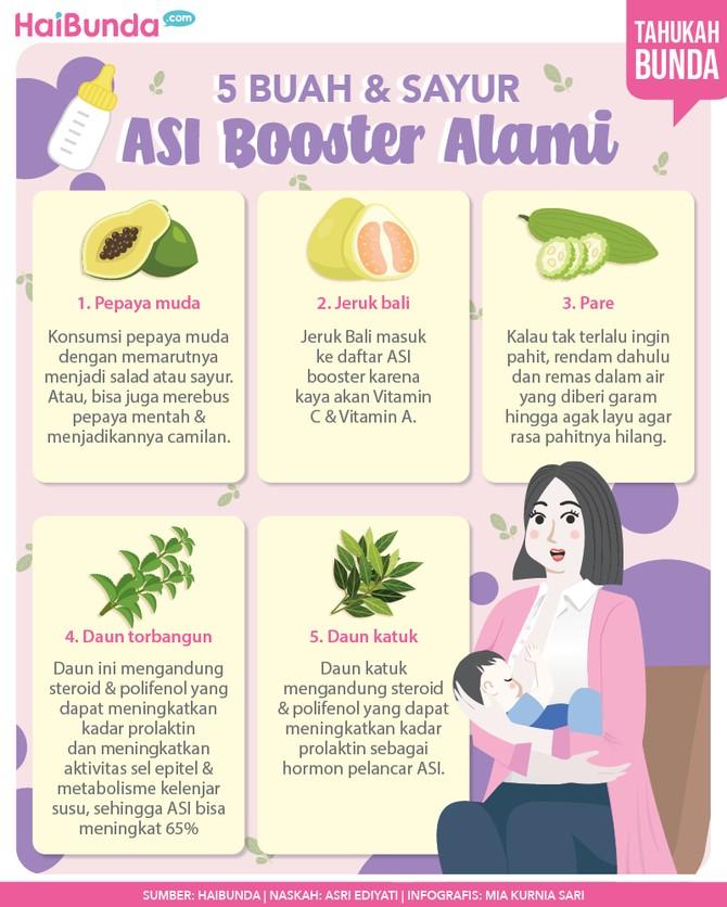 5 buah dan sayur sebagai ASI Booster