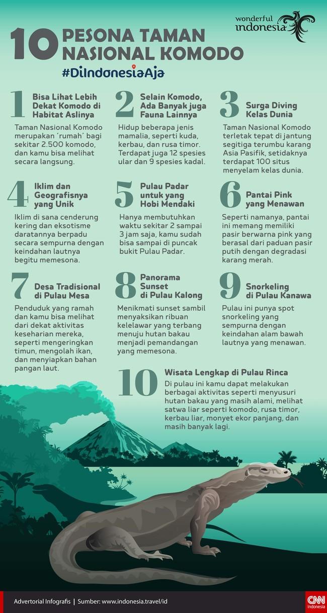Ada 10 alasan menarik untuk menjadikan Taman Nasional Komodo sebagai salah satu destinasi wisata yang harus Anda kunjungi dalam hidup.