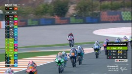 VIDEO: Kandidat Juara Moto3 Albert Arenas Kena Bendera Hitam