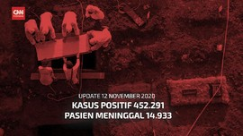 VIDEO: 12 November, Pasien Covid Meninggal 14.933