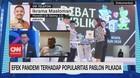 VIDEO: Efek Pandemi Terhadap Popularitas Paslon Pilkada