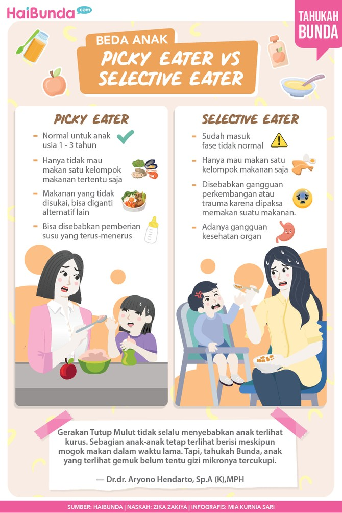 Beda picky eater dengan selective eater