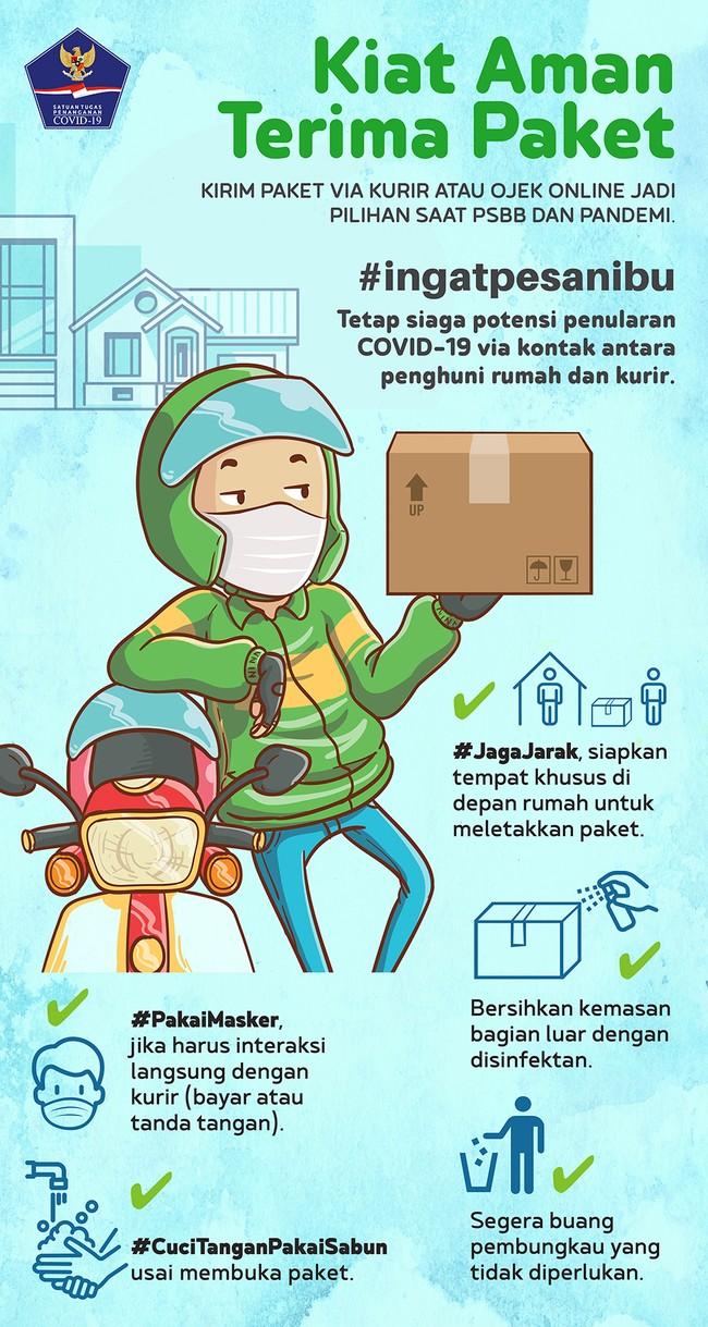 Mengirimkan paket via kurir atau ojek online jadi pilihan saat pandemi corona. Simak tips agar kesehatan tetap terlindungi saat mengirim dan menerima paket.
