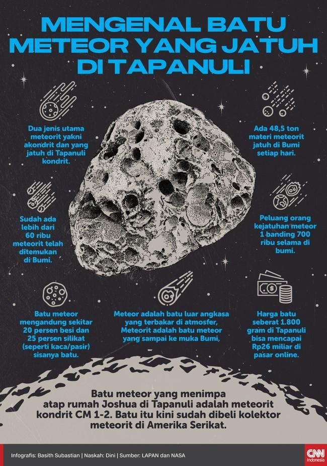 Meteor adalah batu dari ruang angkasa yang sedang terbakar di atmosfer. Sementara meteorit adalah meteor yang sampai ke muka Bumi dan ditemukan.