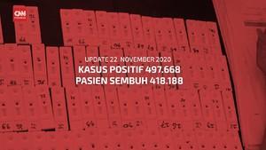 VIDEO: 22 November, Kasus Positif Corona Dekati 500 Ribu