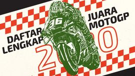 INFOGRAFIS: Daftar Juara MotoGP 2020