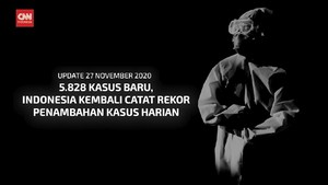VIDEO: 27 November, Pecah Rekor Harian 5.828 Kasus