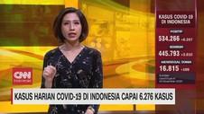 VIDEO: Kasus Harian Covid-19 di Indonesia Capai 6.276 Kasus