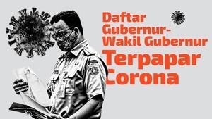 INFOGRAFIS: Gubernur-Wakil Gubernur Positif Corona