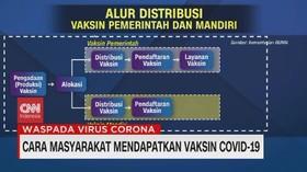 VIDEO: Cara Masyarakat Mendapatkan Vaksin Covid-19