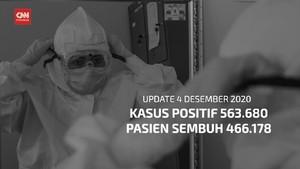 VIDEO: 4 Desember, Kasus Positif Covid-19 Tembus 563.680