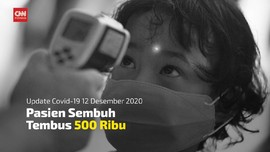 VIDEO: Pasien Sembuh Covid-19 Tembus 500 Ribu Per 12 Desember