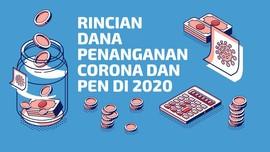 INFOGRAFIS: Rincian Dana Penanganan Corona dan PEN 2020