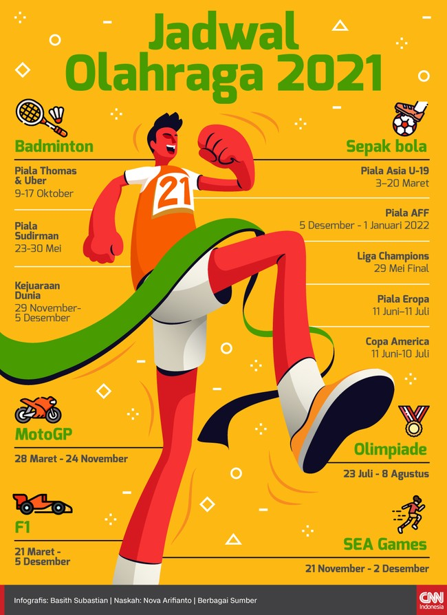 Dunia olahraga akan menggelar banyak ajang penting sepanjang 2021, mulai dari Piala Eropa, Olimpiade, hingga SEA Games.