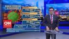 VIDEO: Positif Naik 7.259, Sembuh dan Meninggal Pecah Rekor