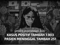 VIDEO: 29 Desember, Jumlah Kasus Positif Tambah 7.903