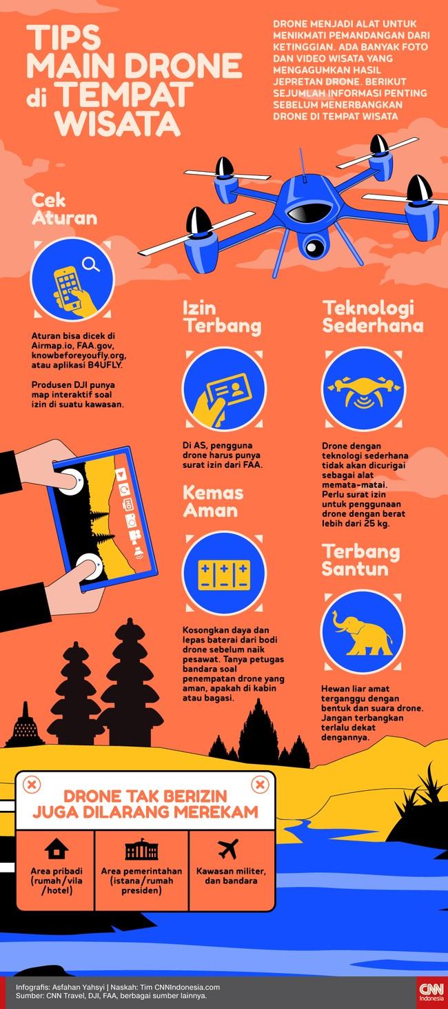 Selain menguasai teknik menerbangkannya, pahami juga aturan dan etika menerbangkan drone di tempat wisata.