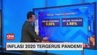 VIDEO: Inflasi 2020 Tergerus Pandemi
