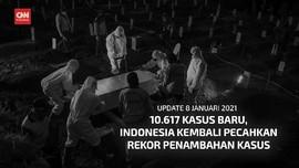 VIDEO: Indonesia Catat Rekor 10.617 Kasus Baru