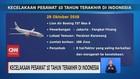 VIDEO: Kecelakaan Pesawat 10 Tahun Terakhir di Indonesia