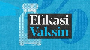 INFOGRAFIS: Beda Efikasi Vaksin Sinovac RI, Turki, Brasil