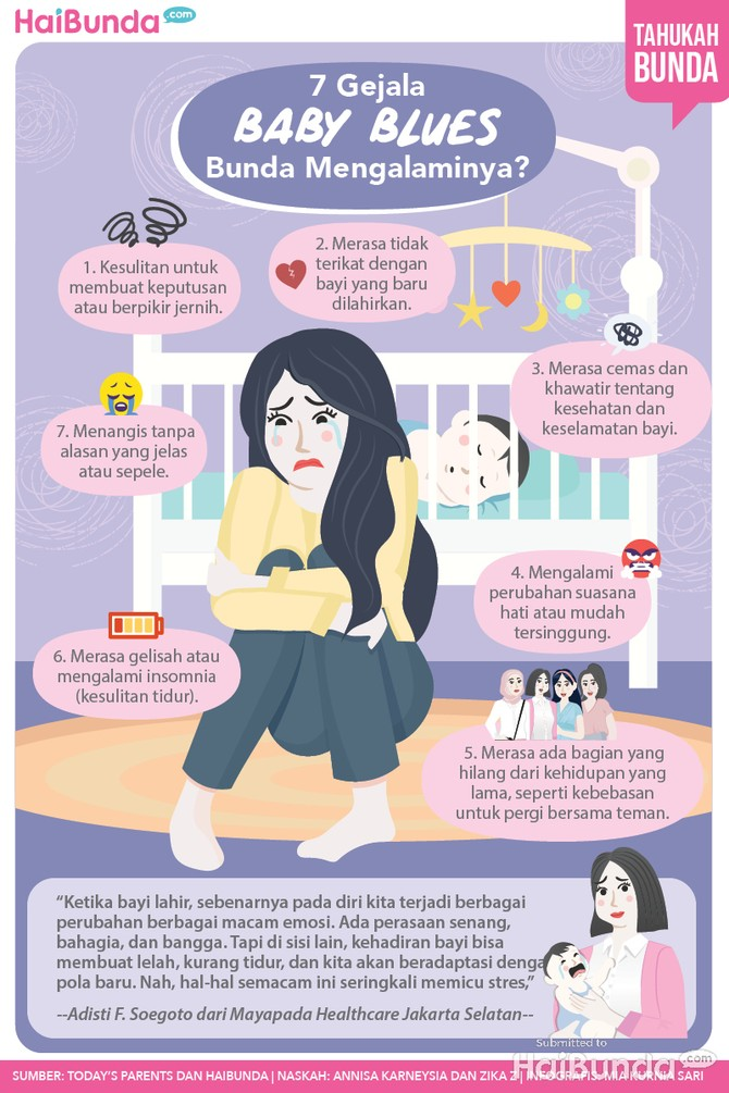 Infografis gejala baby blues