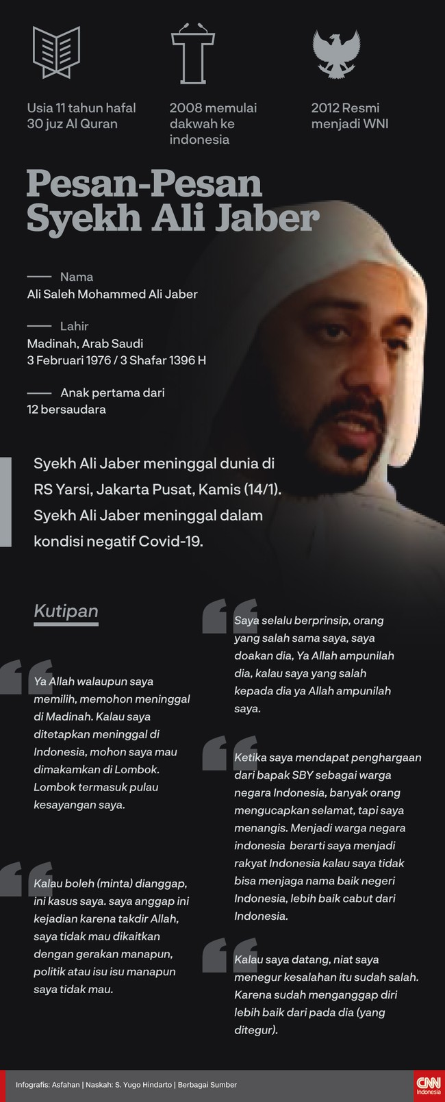 Syekh Ali Jaber yang meninggal dalam perawatan intensif rumah sakit semasa hidupnya dikenal sebagai ulama berkharisma asal Madinah.