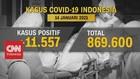 VIDEO: Positif Covid Pecah Rekor 11.557, Total 869.600 Kasus