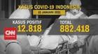 VIDEO: Pecah Rekor 12.818, Total Kasus Covid-19 RI: 882.418