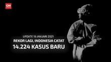 VIDEO: Rekor Lagi, Indonesia Catat 14 Ribu Kasus Baru Covid