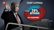 VIDEO: Trump Tinggalkan Gedung Putih Sebelum Inagurasi Biden