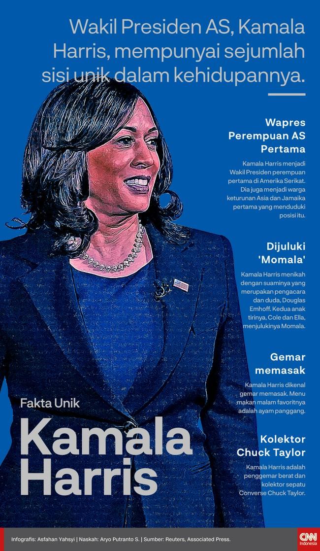 Wakil Presiden AS, Kamala Harris, mempunyai sejumlah sisi unik dalam kehidupannya.