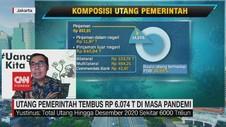 VIDEO: Utang Pemerintah Tembus Rp 6.074 Triliun