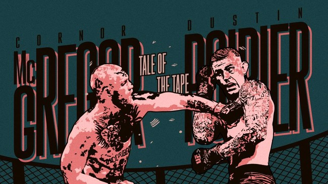 INFOGRAFIS: Tale of the Tape McGregor vs Poirier di UFC 257