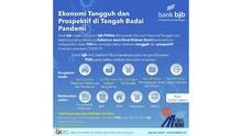 Dana PEN Bank BJB Bantu UMKM Kembangkan Usaha saat Pandemi