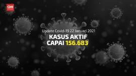 VIDEO: Kasus Aktif Covid-19 Capai 156.683 Per 22 Januari