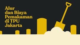 INFOGRAFIS: Alur dan Biaya Pemakaman di TPU Jakarta
