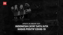 VIDEO: Indonesia Catat Satu Juta Kasus Positif Covid-19
