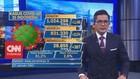 VIDEO:  Kasus Positif Tambah 11.948, Pecah Rekor Kematian 387