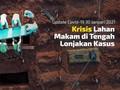 VIDEO: Rekor Kasus Harian Covid-19 Tembus 14.518