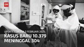 VIDEO: 172 Ribu Orang di Indonesia Masih Terinfeksi Covid-19