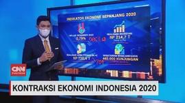 VIDEO: Kontraksi Ekonomi Indonesia 2020