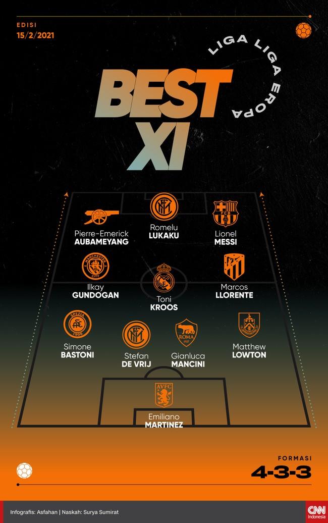 Berikut 11 pemain terbaik di Liga-liga Eropa pada akhir pekan kemarin pilihan CNNIndonesia.com, termasuk Romelu Lukaku dan Lionel Messi.