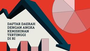 INFOGRAFIS: Daftar Daerah dengan Angka Kemiskinan Tinggi