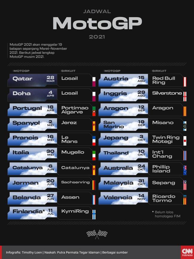 MotoGP 2021 akan menggelar 19 balapan sepanjang Maret-November 2021. Berikut jadwal lengkap MotoGP musim 2021.