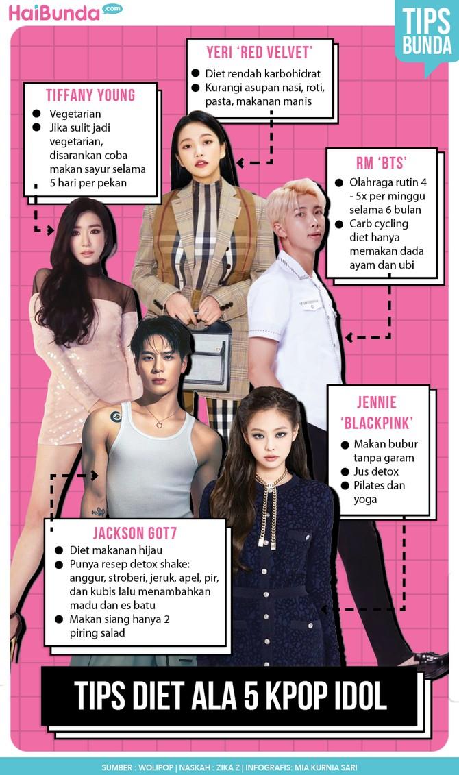 Infografis tips diet Idol Kpop
