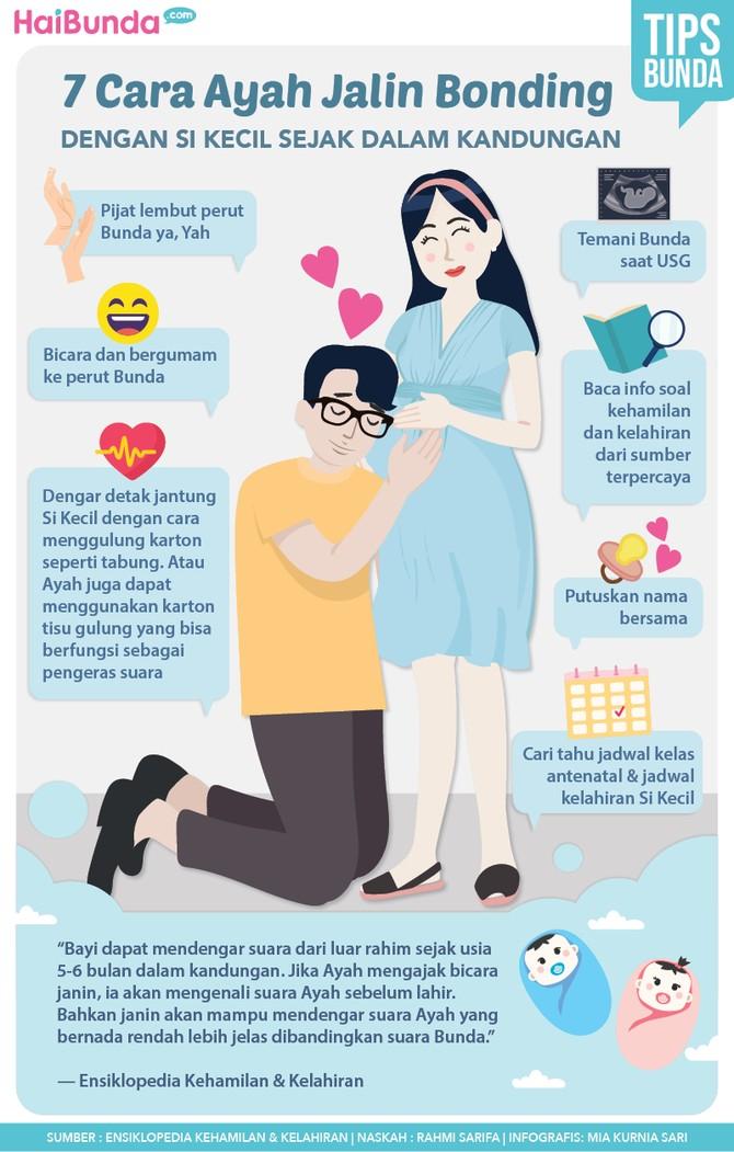 Infografis Jalin Bonding