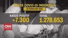 VIDEO: Update Kasus Covid-19 Indonesia 21 Februari