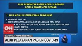 VIDEO: Alur Pelayanan Pasien Covid-19