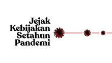 INFOGRAFIS: Jejak Kebijakan Setahun Pandemi